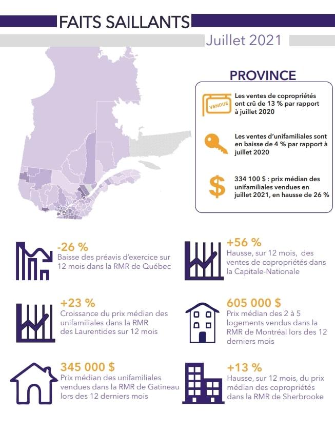 investissement locatif rentable - Investissement immobilier Montréal - Investir en immobilier 2022